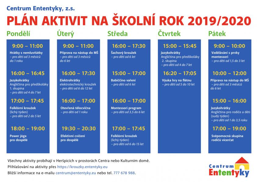 Plán aktivit 2019/2020