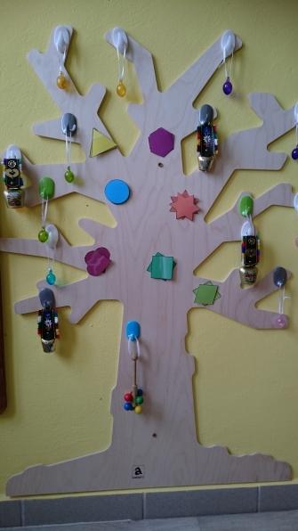 Activity board strom